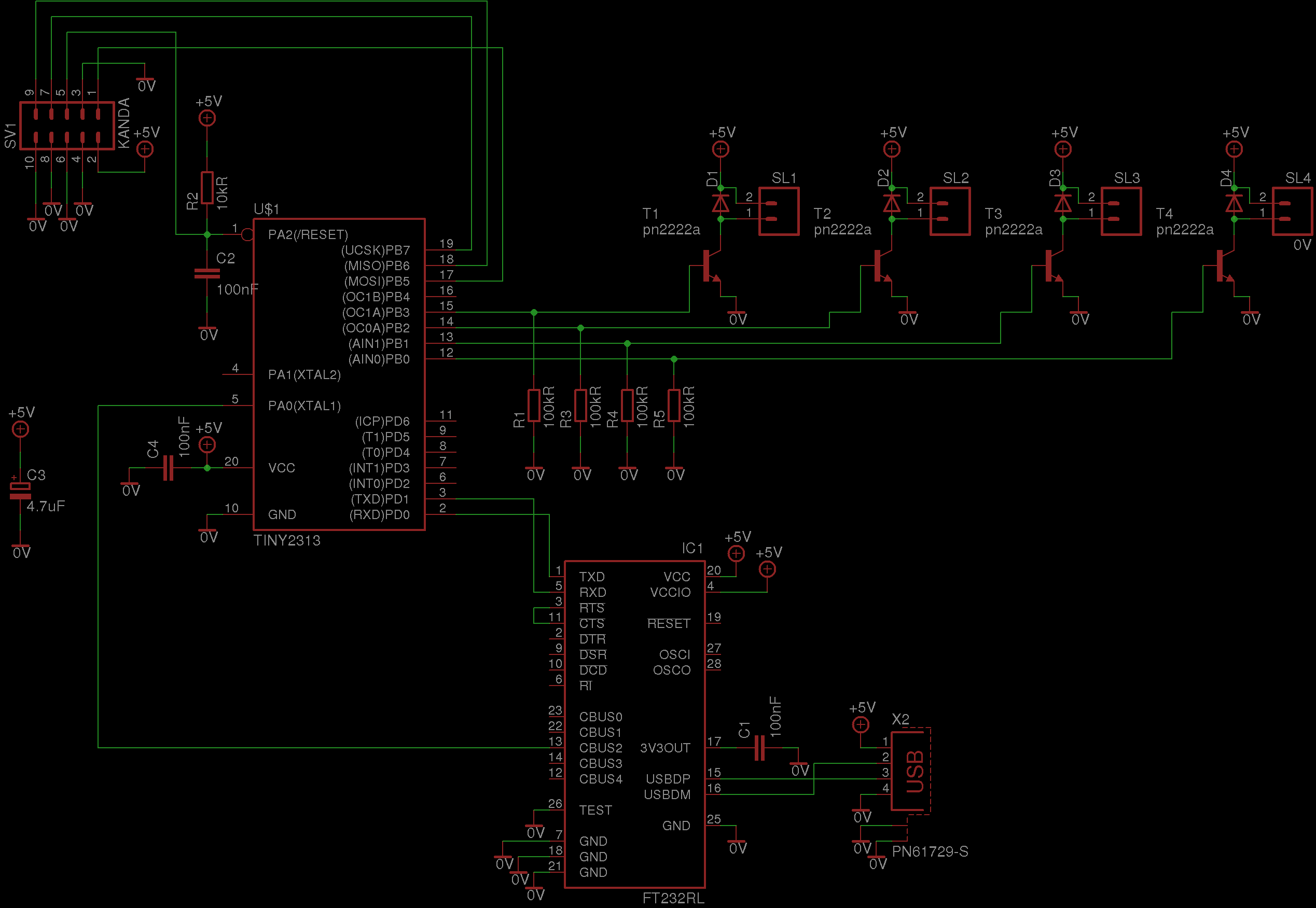 board schematics